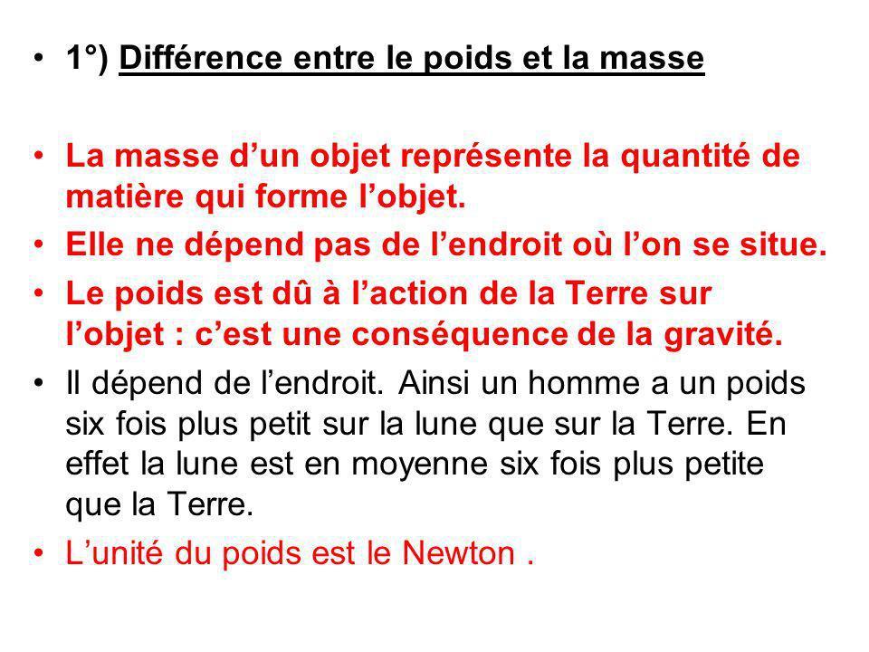 1°) Différence entre le poids et la masse La masse dun objet représente la quantité de matière qui forme lobjet. Elle ne dépend pas de lendroit où lon