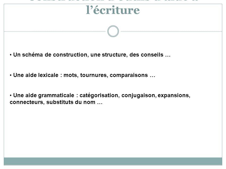 Construction doutils daide à lécriture Un schéma de construction, une structure, des conseils … Une aide lexicale : mots, tournures, comparaisons … Un