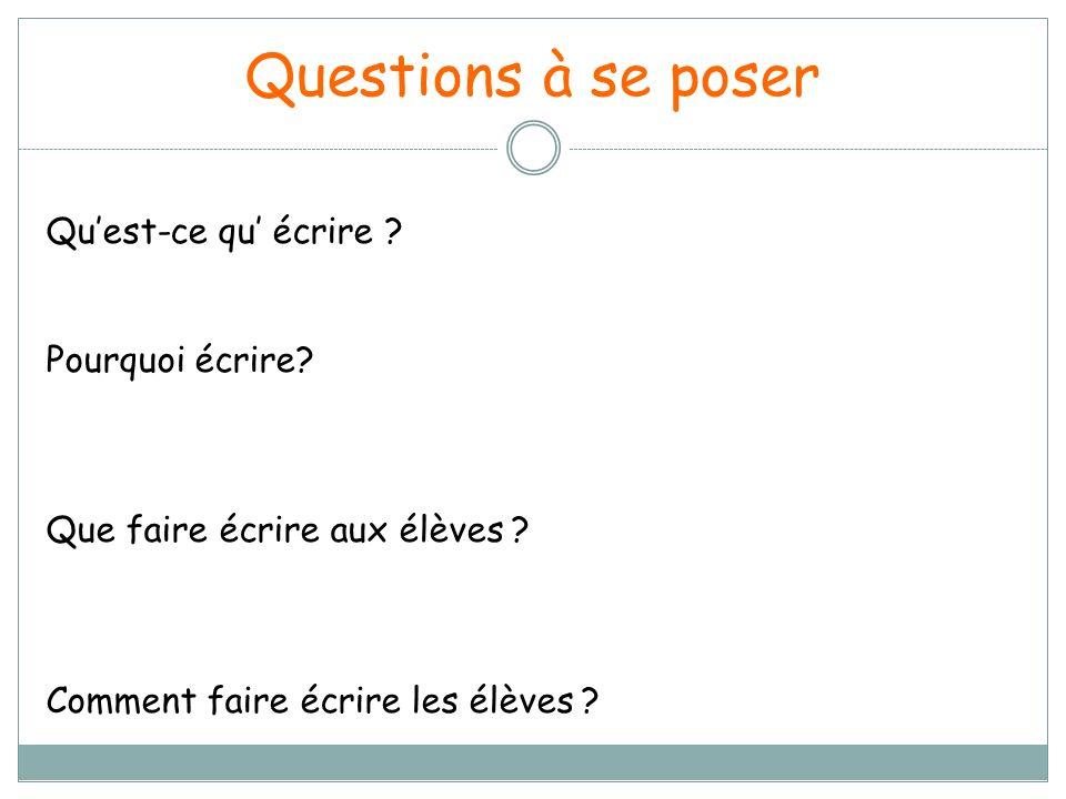 Questions à se poser Quest-ce qu écrire ? Pourquoi écrire? Que faire écrire aux élèves ? Comment faire écrire les élèves ?