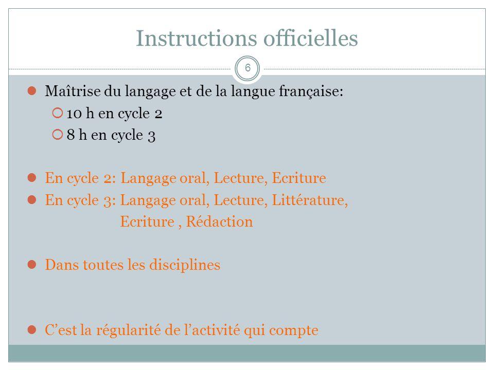 Instructions officielles 6 Maîtrise du langage et de la langue française: 10 h en cycle 2 8 h en cycle 3 En cycle 2: Langage oral, Lecture, Ecriture E