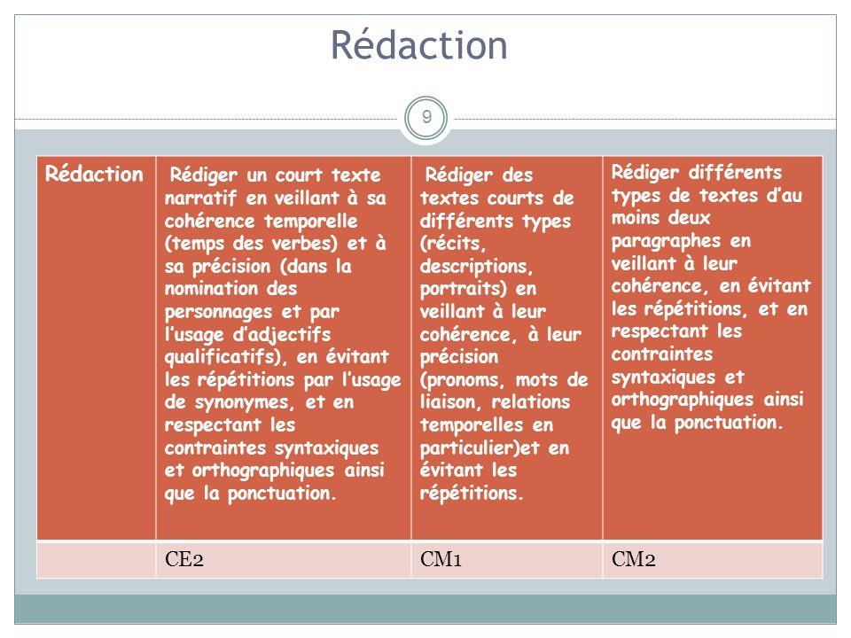 9 Rédaction Rédiger un court texte narratif en veillant à sa cohérence temporelle (temps des verbes) et à sa précision (dans la nomination des personn