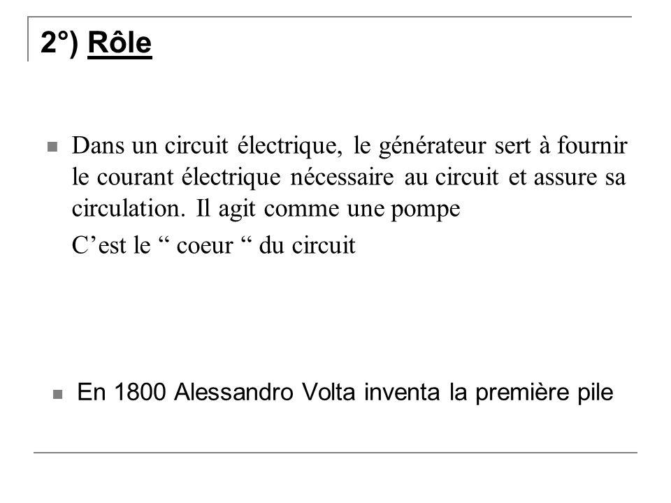 I_ Les générateurs 1°) Définition Un générateur est un appareil capable de produire du courant électrique ou de transformer une énergie quelconque en énergie électrique Exemples : la dynamo dune bicyclette, les éoliennes, les panneaux solaires, les piles..............