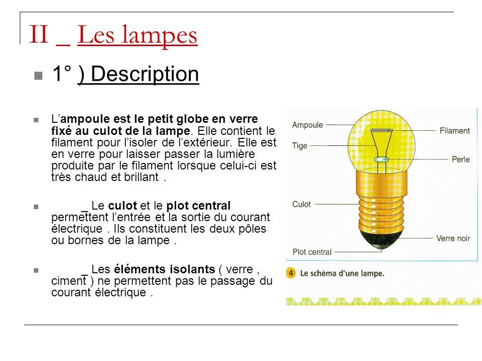 II _ Les lampes 1° ) Description Lampoule est le petit globe en verre fixé au culot de la lampe.