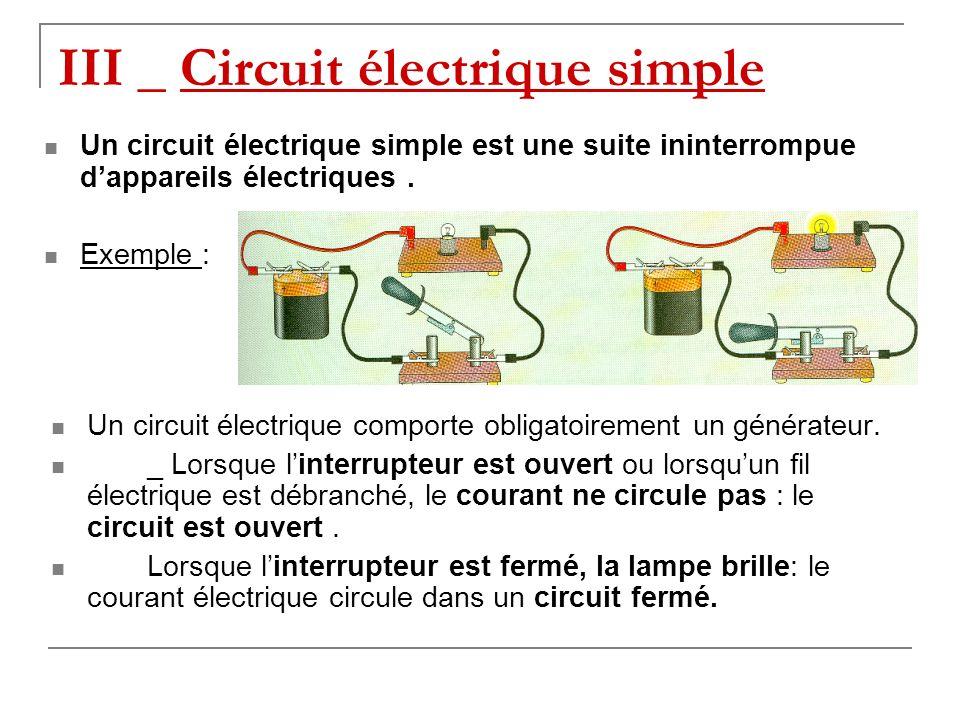 III _ Circuit électrique simple Un circuit électrique simple est une suite ininterrompue dappareils électriques.