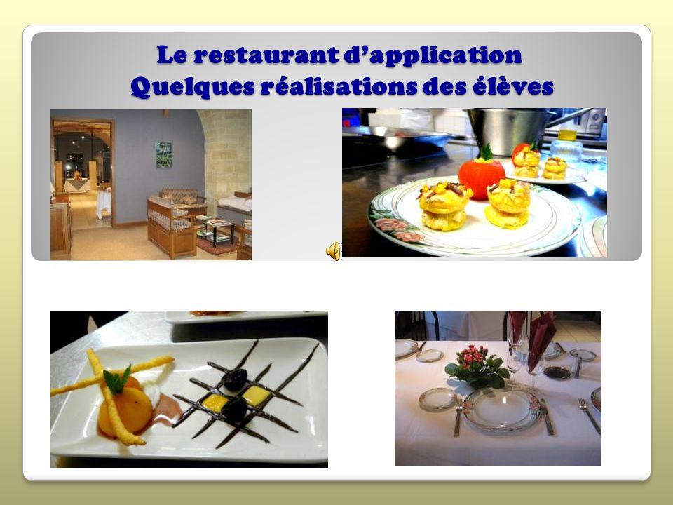 Le restaurant dapplication Quelques réalisations des élèves