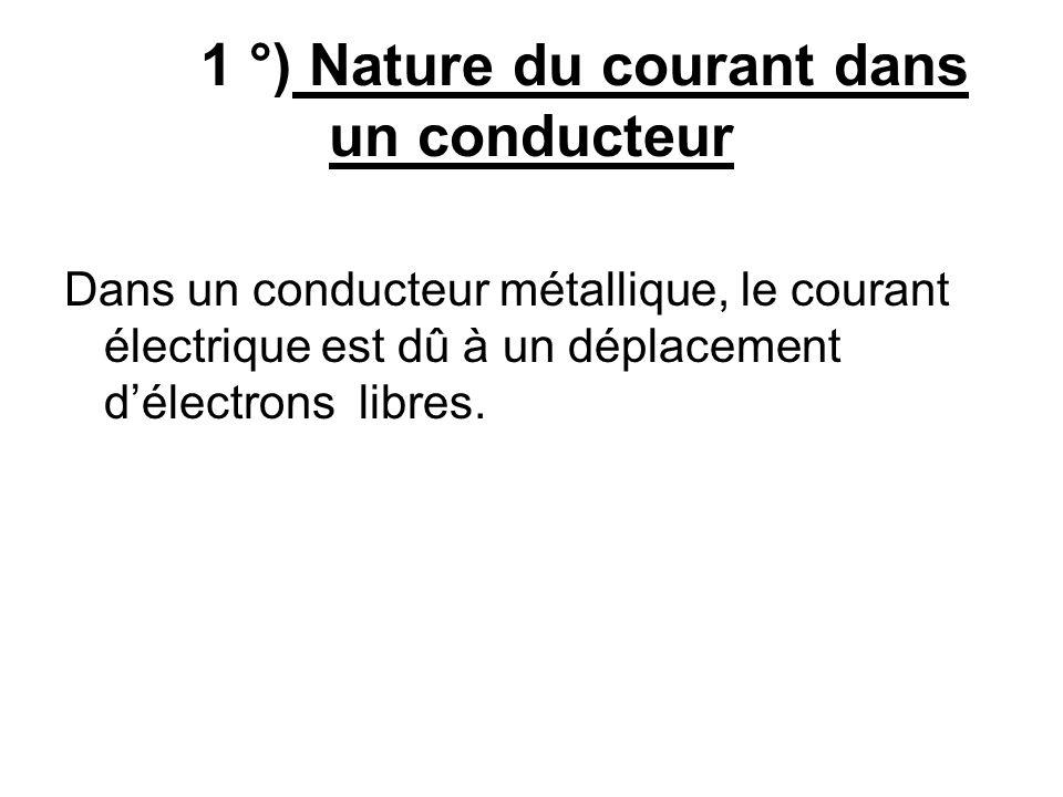 1 °) Nature du courant dans un conducteur Dans un conducteur métallique, le courant électrique est dû à un déplacement délectrons libres.