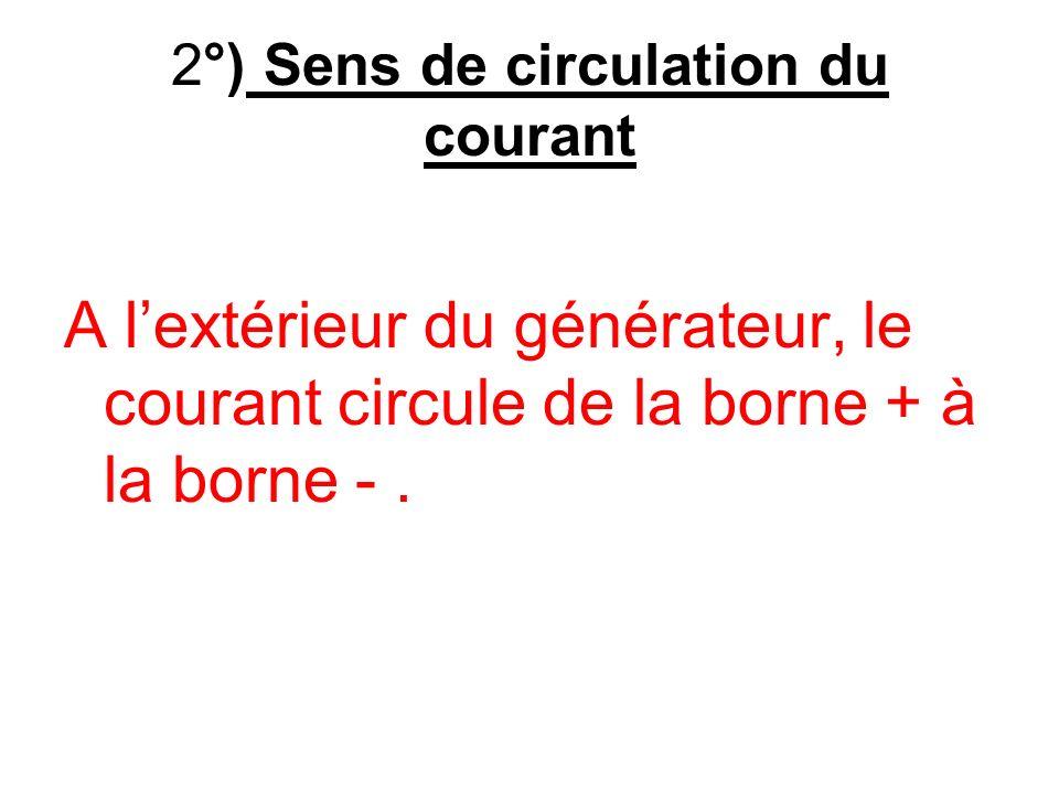 2°) Sens de circulation du courant A lextérieur du générateur, le courant circule de la borne + à la borne -.
