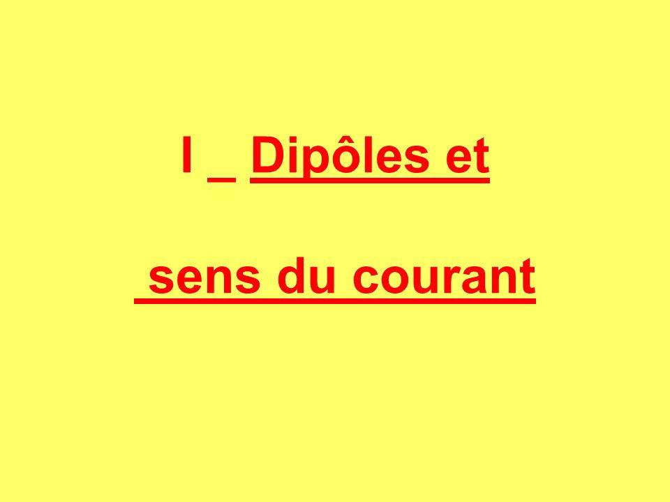 1°) Dipôles symétriques Un dipôle est symétrique sil accepte le courant dans les deux sens Exemples : lampes ; resistors ; certains moteurs………