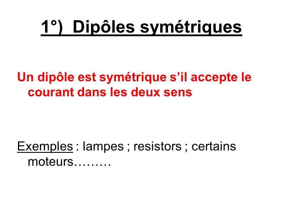 2°) Dipôles non symétriques a ) La diode Une diode est un composant électronique qui ne laisse passer le courant que dans un seul sens appelé sens passant ou direct.