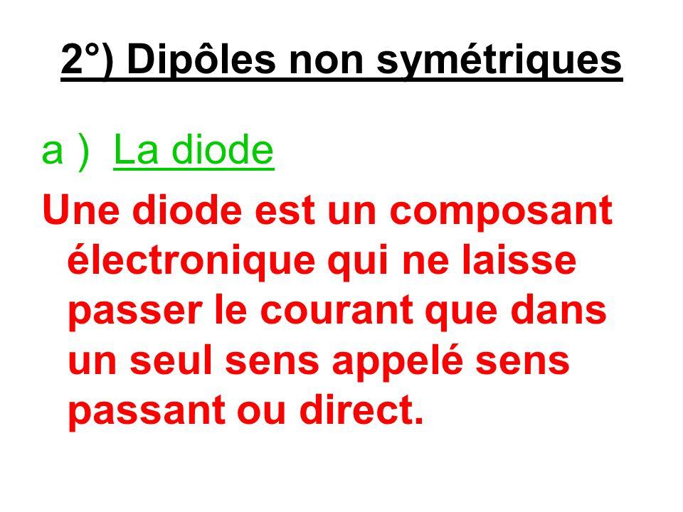 2°) Dipôles non symétriques a ) La diode Une diode est un composant électronique qui ne laisse passer le courant que dans un seul sens appelé sens pas