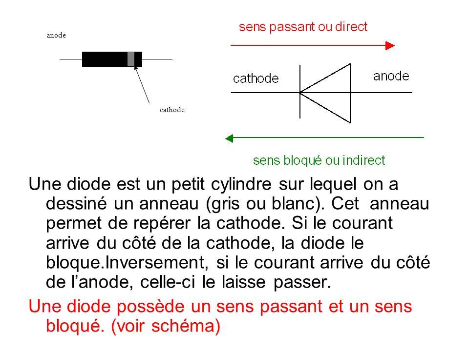 cathode anode Une diode est un petit cylindre sur lequel on a dessiné un anneau (gris ou blanc). Cet anneau permet de repérer la cathode. Si le couran