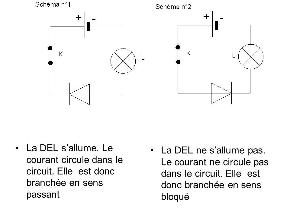 La DEL sallume. Le courant circule dans le circuit. Elle est donc branchée en sens passant La DEL ne sallume pas. Le courant ne circule pas dans le ci
