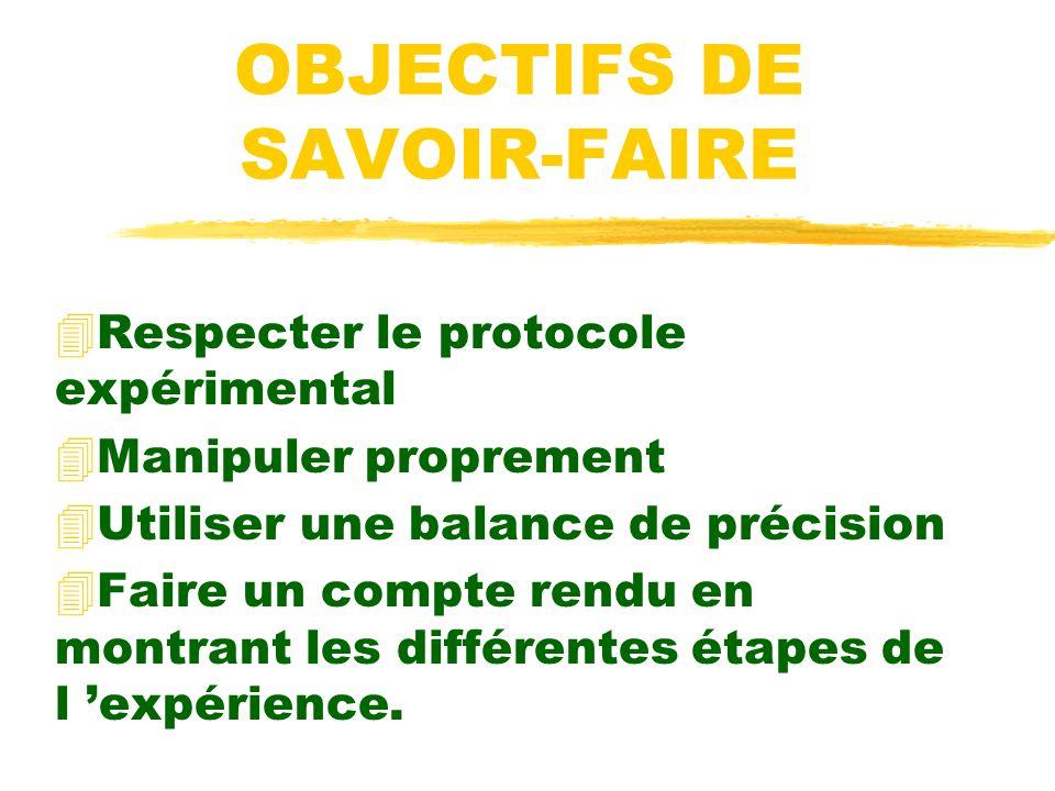 OBJECTIFS DE SAVOIR-FAIRE 4Respecter le protocole expérimental 4Manipuler proprement 4Utiliser une balance de précision 4Faire un compte rendu en montrant les différentes étapes de l expérience.