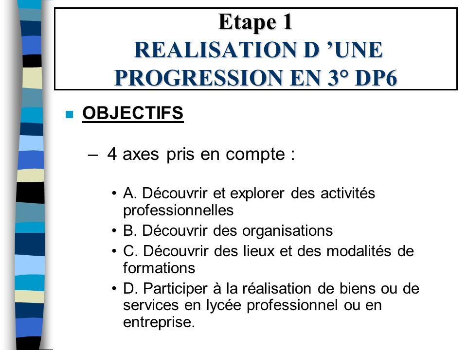 Etape 1 REALISATION D UNE PROGRESSION EN 3° DP6 n OBJECTIFS – 4 axes pris en compte : A.