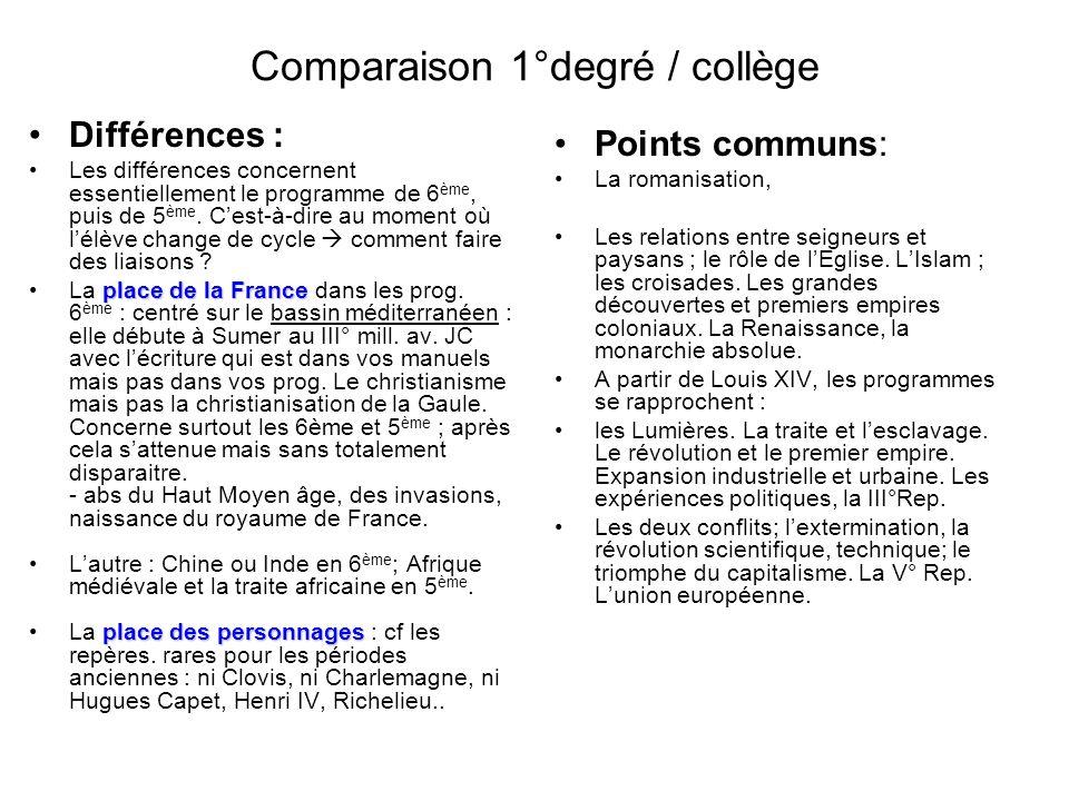 Comparaison 1°degré / collège Différences : Les différences concernent essentiellement le programme de 6 ème, puis de 5 ème. Cest-à-dire au moment où