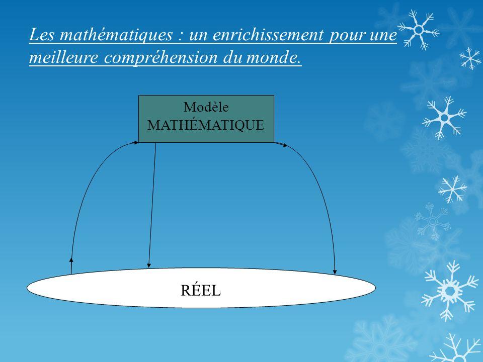Les mathématiques : un enrichissement pour une meilleure compréhension du monde. RÉEL Modèle MATHÉMATIQUE