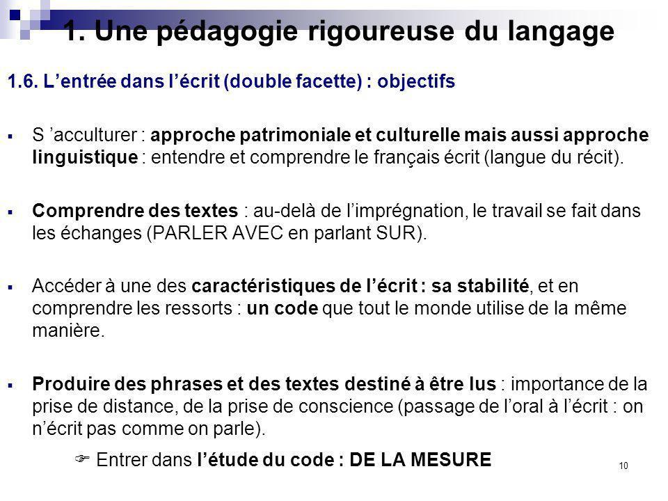 10 1. Une pédagogie rigoureuse du langage 1.6. Lentrée dans lécrit (double facette) : objectifs S acculturer : approche patrimoniale et culturelle mai