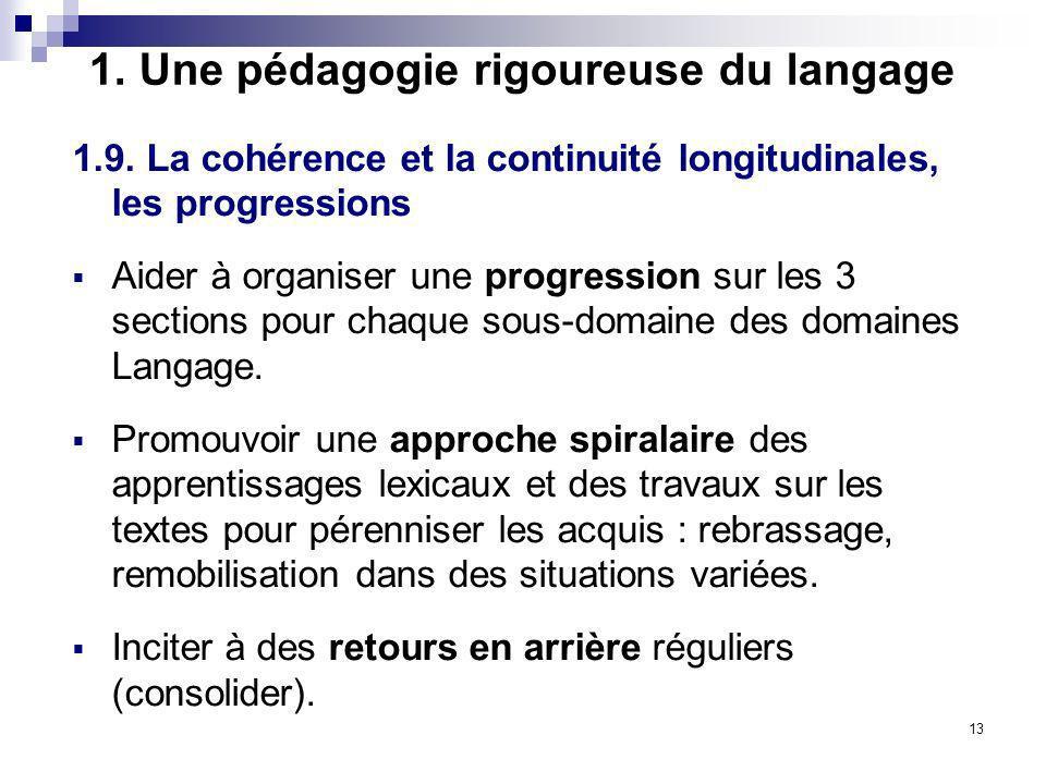 13 1. Une pédagogie rigoureuse du langage 1.9. La cohérence et la continuité longitudinales, les progressions Aider à organiser une progression sur le