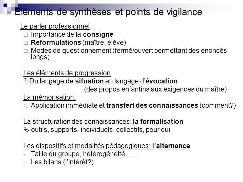 Eléments de synthèses et points de vigilance Le parler professionnel Importance de la consigne Reformulations (maître, élève) Modes de questionnement