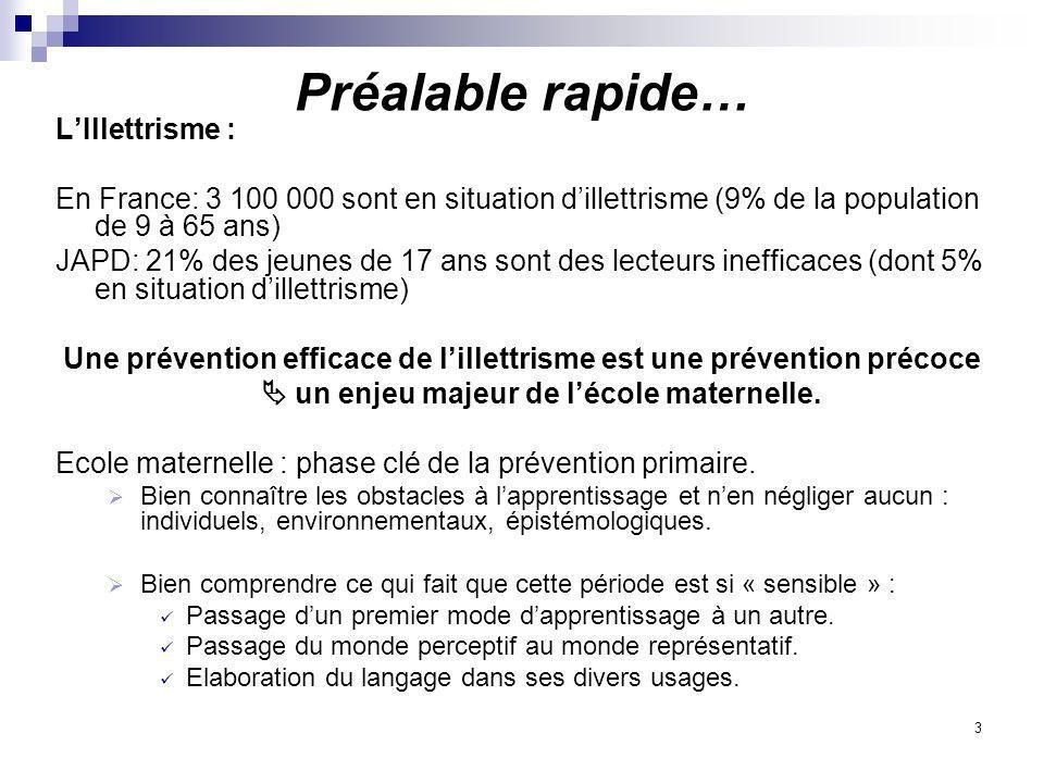 3 Préalable rapide… LIllettrisme : En France: 3 100 000 sont en situation dillettrisme (9% de la population de 9 à 65 ans) JAPD: 21% des jeunes de 17