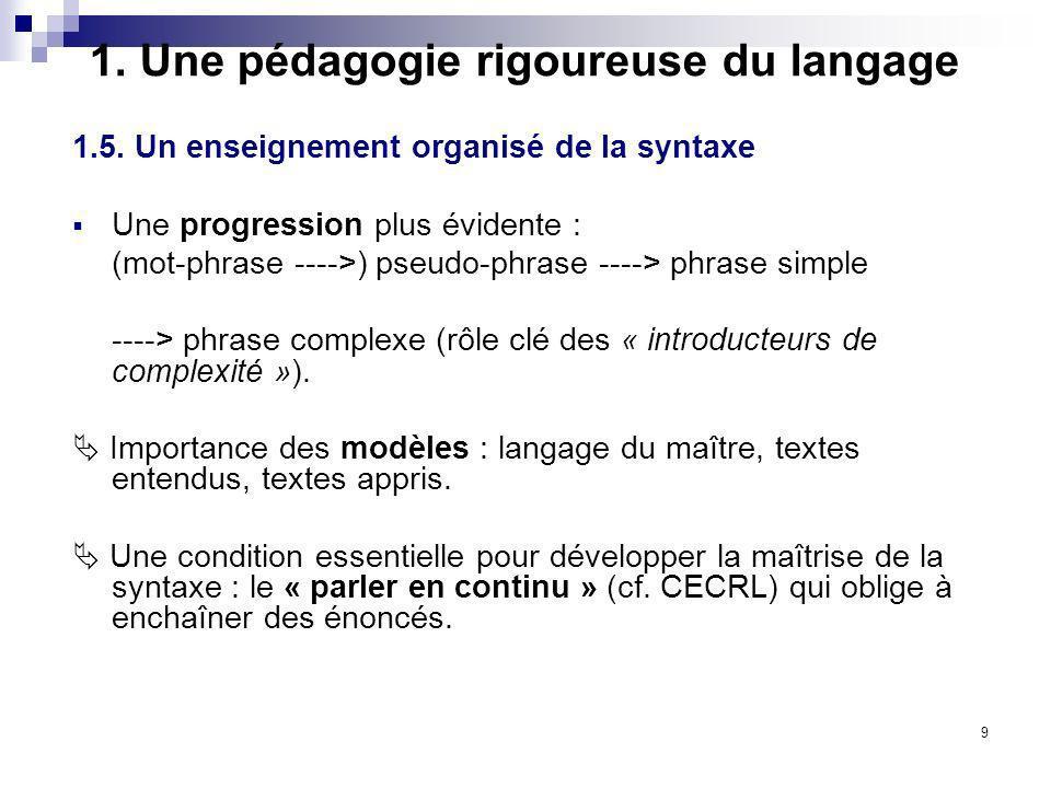 9 1. Une pédagogie rigoureuse du langage 1.5. Un enseignement organisé de la syntaxe Une progression plus évidente : (mot-phrase ---->) pseudo-phrase