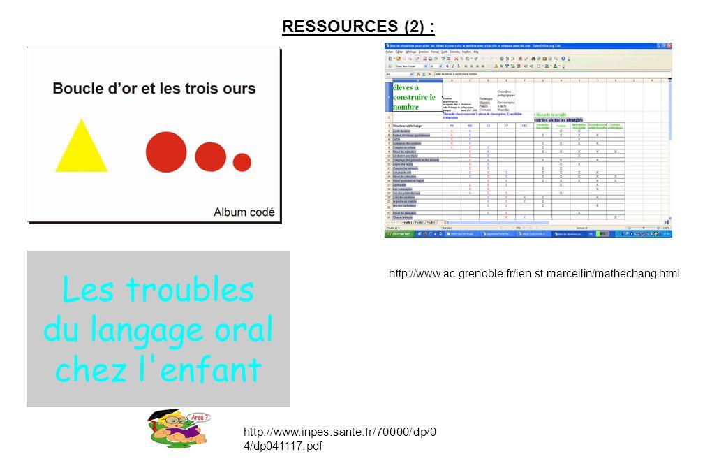 RESSOURCES (2) : Les troubles du langage oral chez l'enfant http://www.ac-grenoble.fr/ien.st-marcellin/mathechang.html http://www.inpes.sante.fr/70000