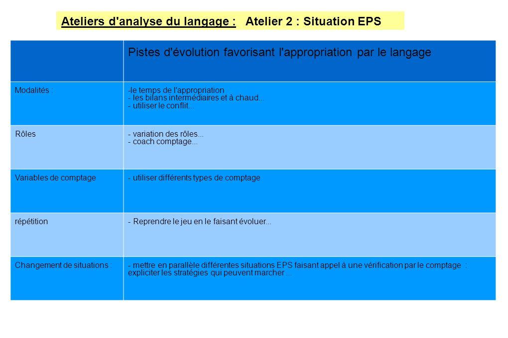 Ateliers d'analyse du langage : Atelier 2 : Situation EPS Pistes d'évolution favorisant l'appropriation par le langage Modalités :-le temps de l'appro