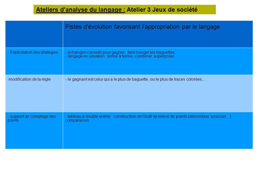 Ateliers d'analyse du langage : Atelier 3 Jeux de société Pistes d'évolution favorisant l'appropriation par le langage - Explicitation des stratégies-