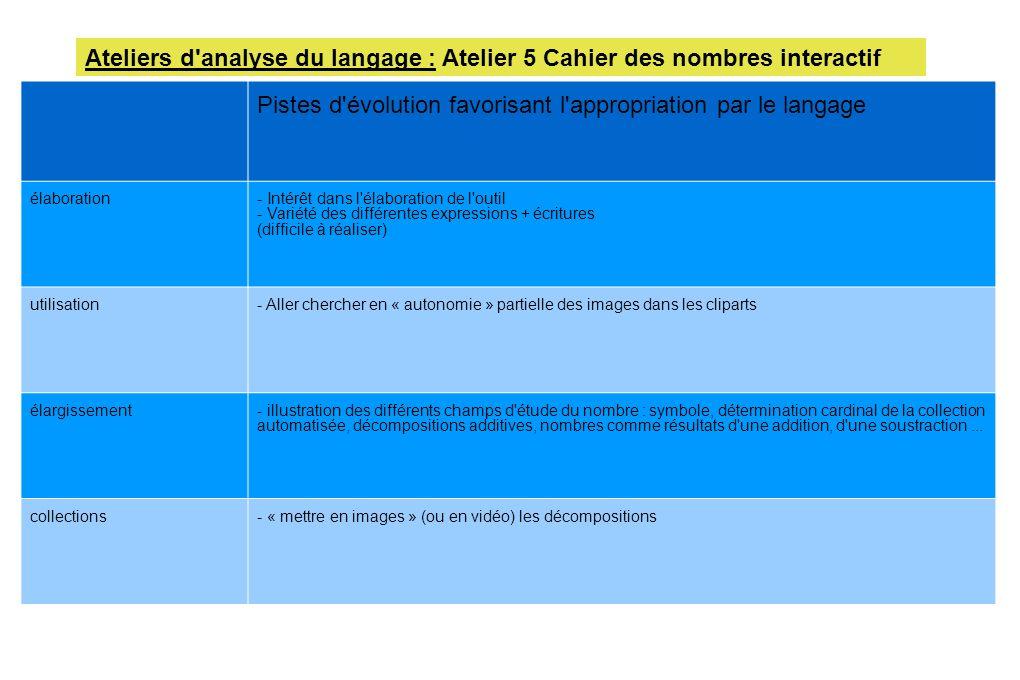 Ateliers d'analyse du langage : Atelier 5 Cahier des nombres interactif Pistes d'évolution favorisant l'appropriation par le langage élaboration- Inté