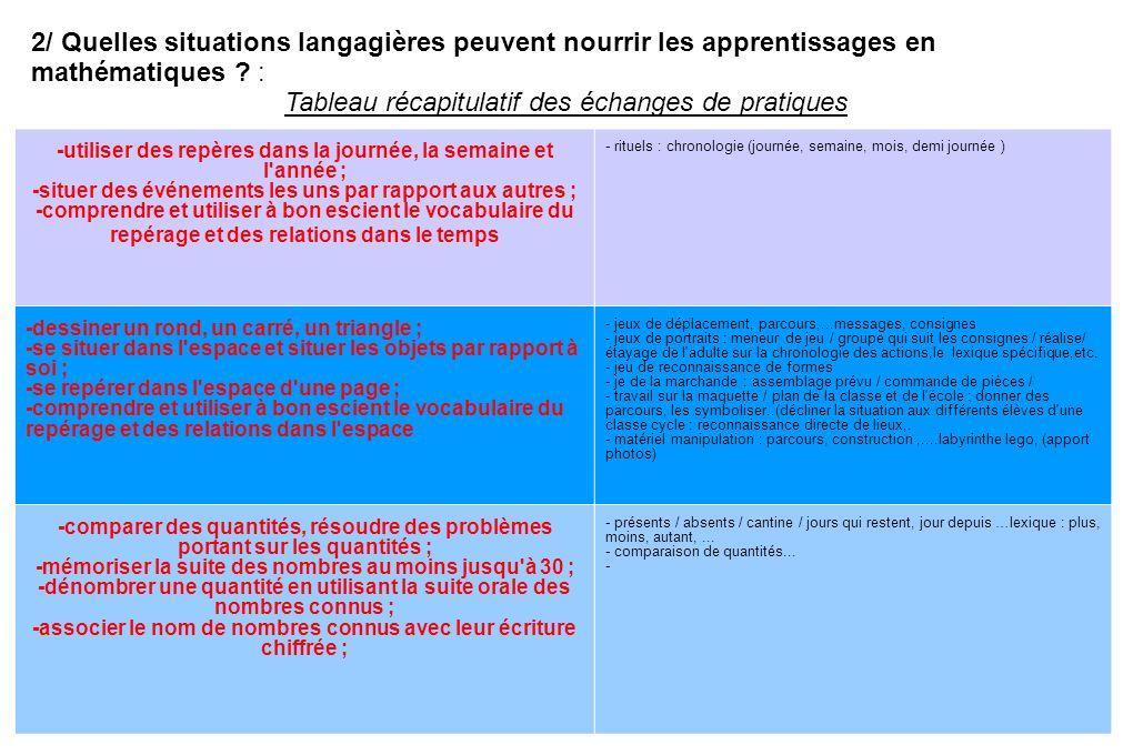 2/ Quelles situations langagières peuvent nourrir les apprentissages en mathématiques ? : Tableau récapitulatif des échanges de pratiques -utiliser de