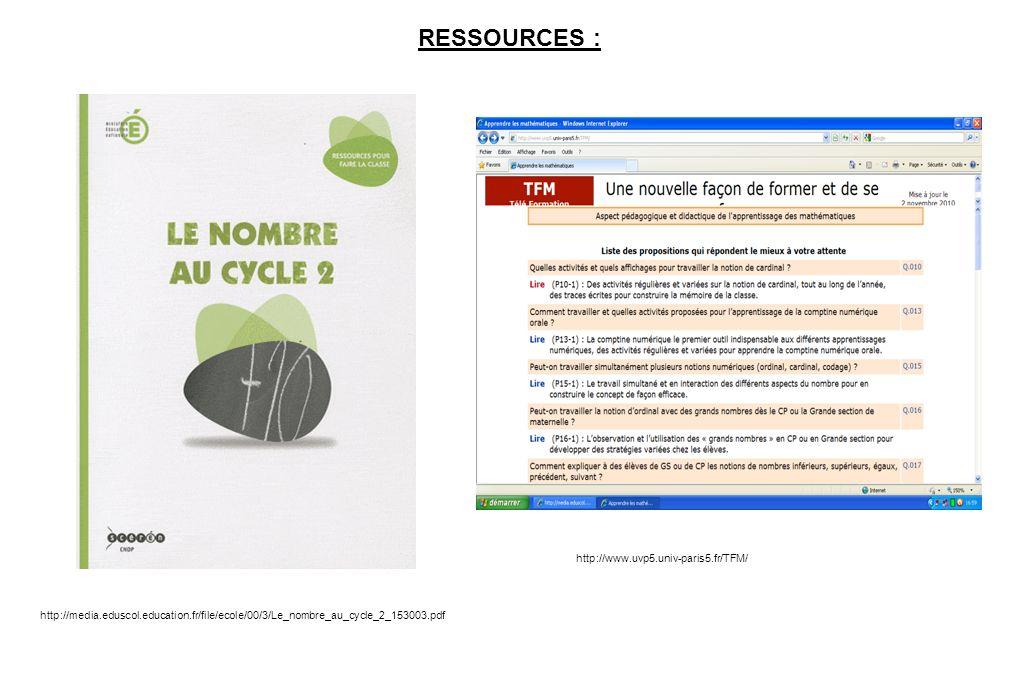 RESSOURCES : http://media.eduscol.education.fr/file/ecole/00/3/Le_nombre_au_cycle_2_153003.pdf http://www.uvp5.univ-paris5.fr/TFM/