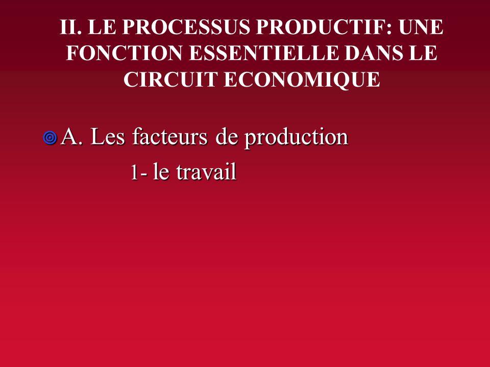 D. Les catégories d opérations Cf. Fiche Hachette n°10 1.Les opérations sur biens et services 1.Les opérations sur biens et services –a) la production