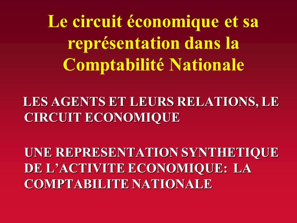 Le circuit économique et sa représentation dans la Comptabilité Nationale J.Guitard Lycée F. Mauriac, 1997-1999