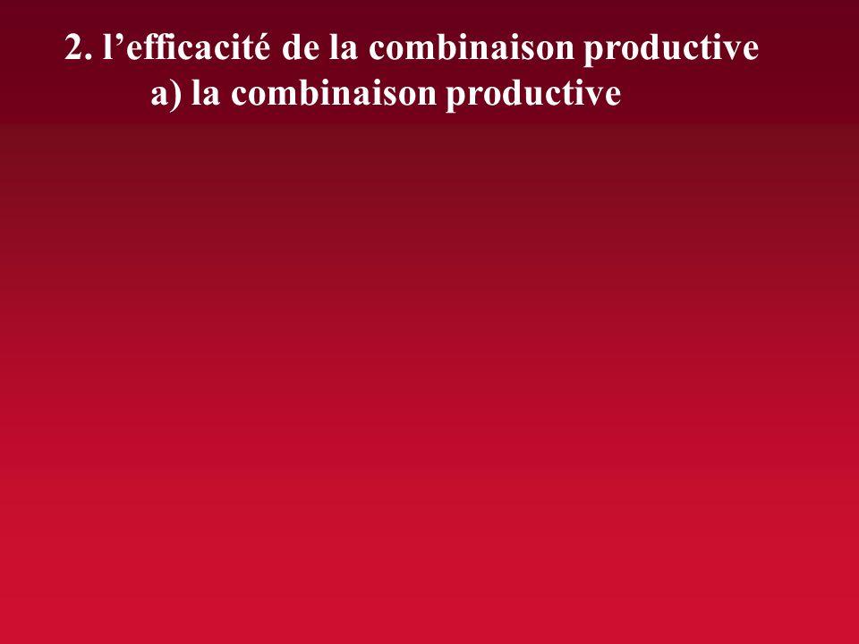 2. lefficacité de la combinaison productive a) la combinaison productive