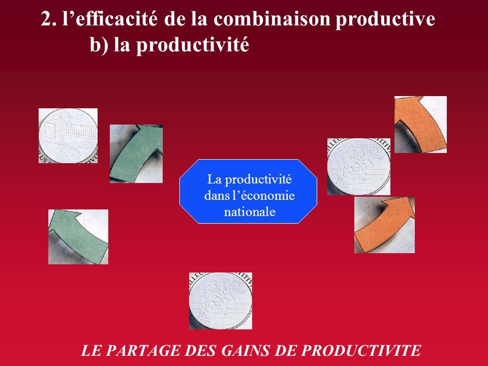 2. lefficacité de la combinaison productive b) la productivité PRODUCTION Quantité de travail (effectif d employés ou nombre d heures) Productivité du
