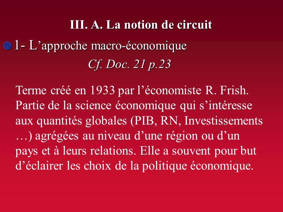 III. LE CIRCUIT ECONOMIQUE A. La notion de circuit A. La notion de circuit 1- L approche macro-économique 1- L approche macro-économique Cf. Manuel Ha