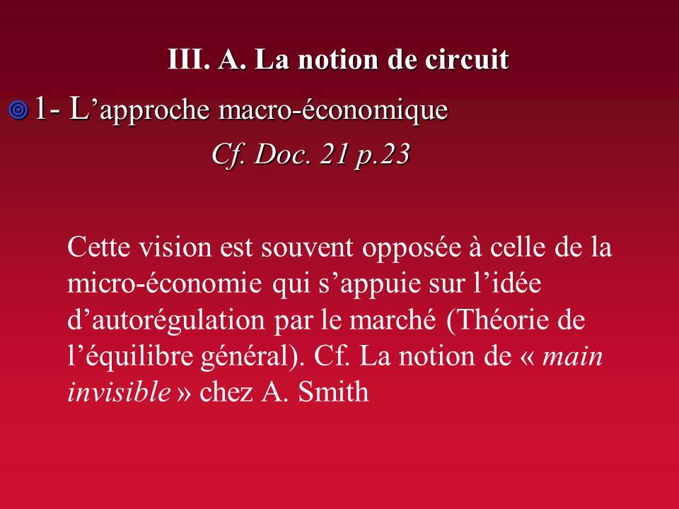 A. La notion de circuit III. A. La notion de circuit 1- L approche macro-économique 1- L approche macro-économique Cf. Doc. 21 p.23 Terme créé en 1933