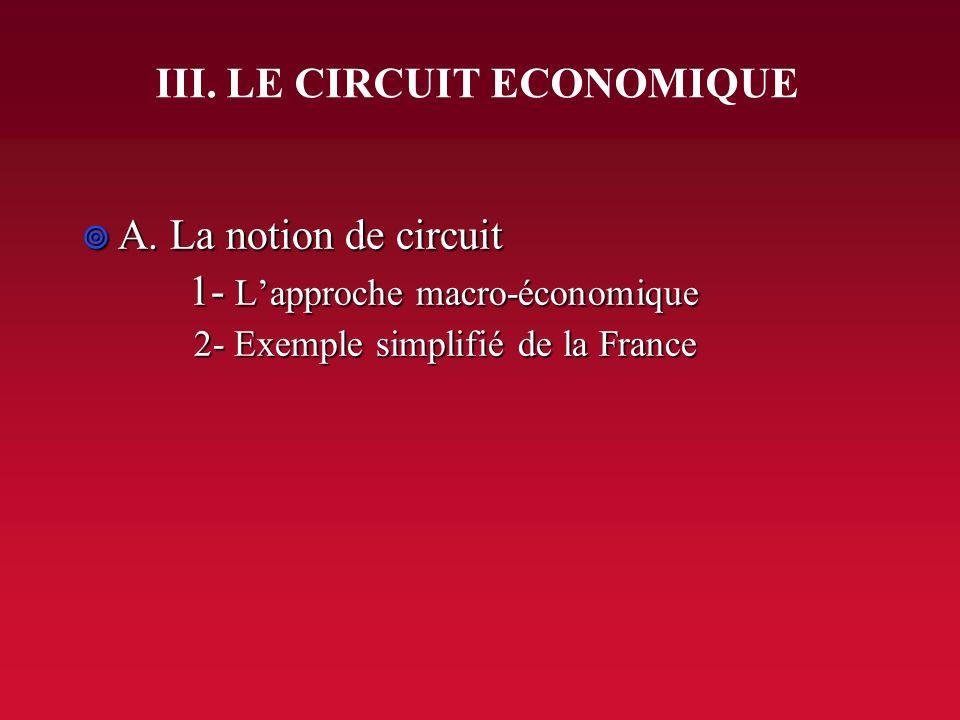 marché circuit Niveau d analyse micro prix non oui macro quantités oui non Ajustement par les... Prise en compte du temps Équilibre automatique ? L op