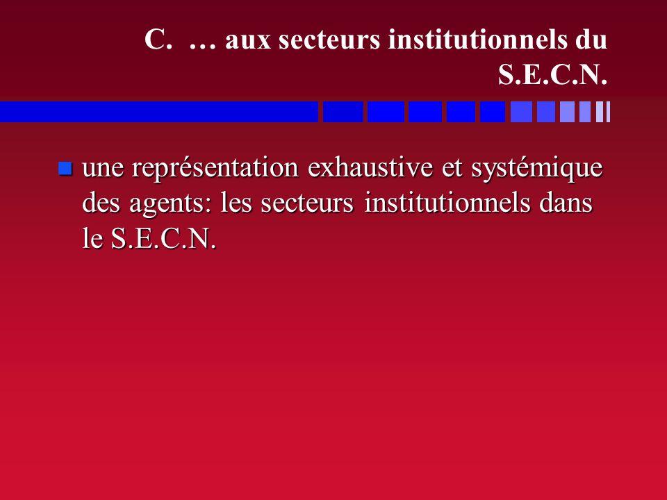 B. Des principaux agents et les secteurs institutionnels du S.E.C.N. 1- Les ménages 1- Les ménages –Ménages et familles –Fonction et ressources princi