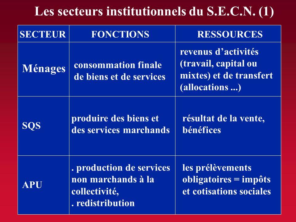 C. … aux secteurs institutionnels du S.E.C.N. une représentation exhaustive et systémique des agents: les secteurs institutionnels dans le S.E.C.N. un