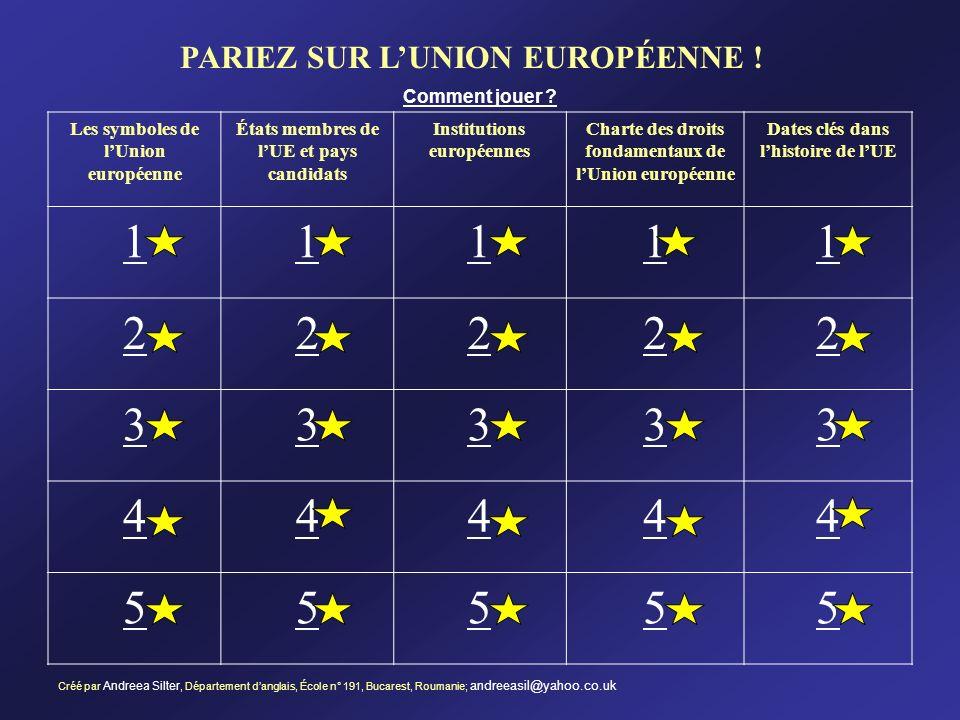 PARIEZ SUR LUNION EUROPÉENNE ! Les symboles de lUnion européenne États membres de lUE et pays candidats Institutions européennes Charte des droits fon