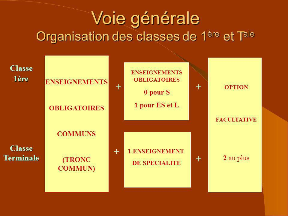 Voie générale Organisation des classes de 1 ère et T ale Classe1ère Classe Terminale ENSEIGNEMENTS OBLIGATOIRES COMMUNS (TRONC COMMUN) ENSEIGNEMENTS O