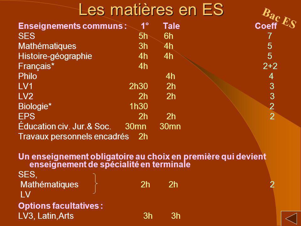 Les matières en ES Enseignements communs : 1° Tale Coeff SES5h 6h 7 Mathématiques3h 4h 5 Histoire-géographie4h 4h 5 Français* 4h 2+2 Philo 4h 4 LV1 2h