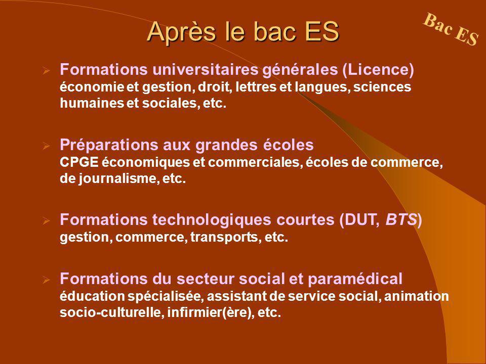 Après le bac ES Formations universitaires générales (Licence) économie et gestion, droit, lettres et langues, sciences humaines et sociales, etc. Prép