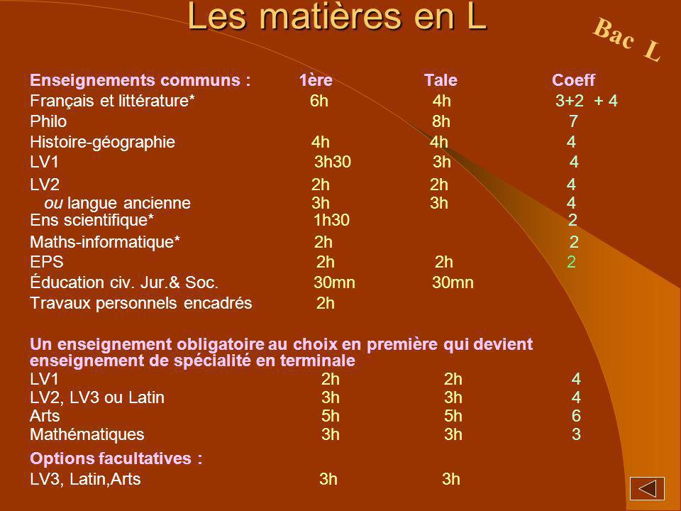 Les matières en L Enseignements communs : 1ère Tale Coeff Français et littérature* 6h 4h 3+2 + 4 Philo 8h 7 Histoire-géographie 4h 4h 4 LV1 3h30 3h 4
