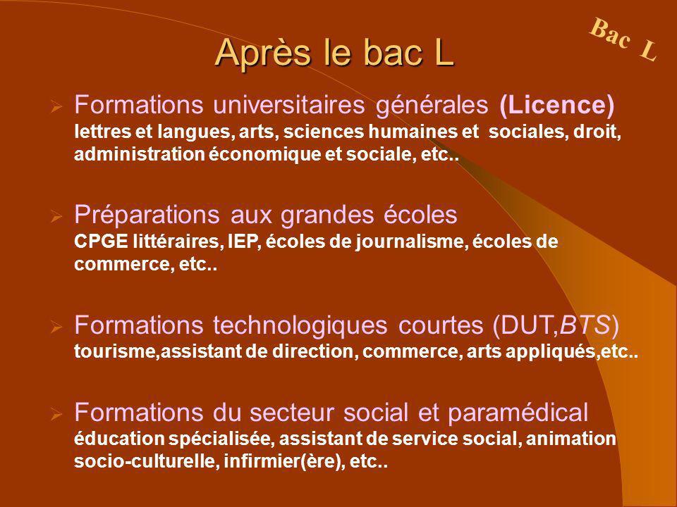 Après le bac L Formations universitaires générales (Licence) lettres et langues, arts, sciences humaines et sociales, droit, administration économique
