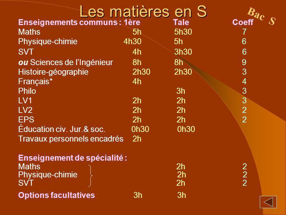 Les matières en S Enseignements communs : 1ère Tale Coeff Maths5h 5h30 7 Physique-chimie 4h30 5h 6 SVT4h 3h30 6 ou Sciences de lIngénieur8h 8h 9 Histo