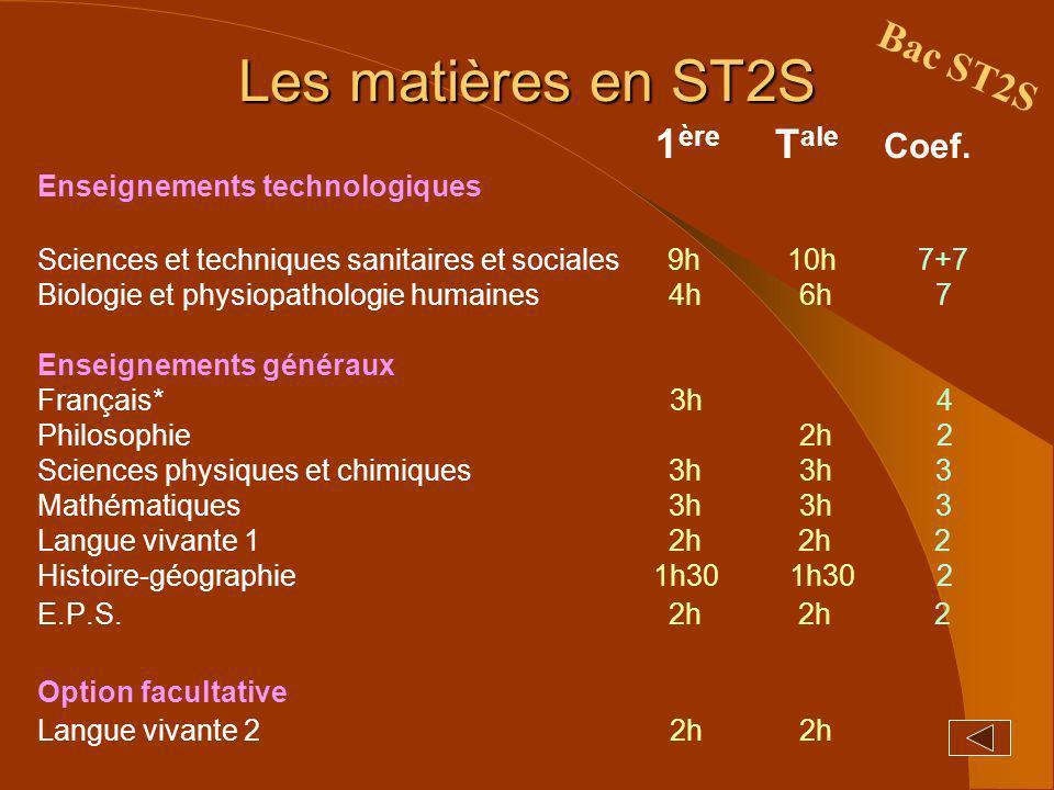 Les matières en ST2S Bac ST2S 1 ère T ale Coef. Enseignements technologiques Sciences et techniques sanitaires et sociales 9h 10h 7+7 Biologie et phys