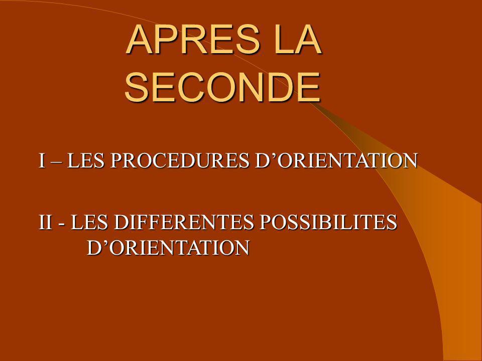 APRES LA SECONDE I – LES PROCEDURES DORIENTATION II - LES DIFFERENTES POSSIBILITES DORIENTATION