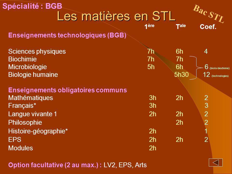 Les matières en STL Bac STL 1 ère T ale Coef. Enseignements technologiques (BGB) Sciences physiques 7h 6h 4 Biochimie 7h 7h Microbiologie5h 6h 6 (biol